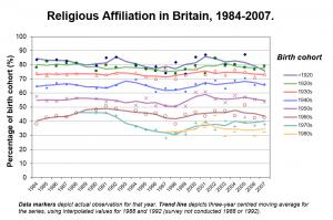 Affiliation-Graph