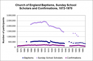 Church-of-England-Baptisms-Confirmations-Sunday-School